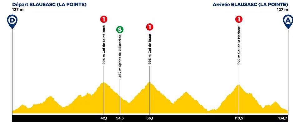 image 13 - Nueva cita para los escaladores en el Tour du Var