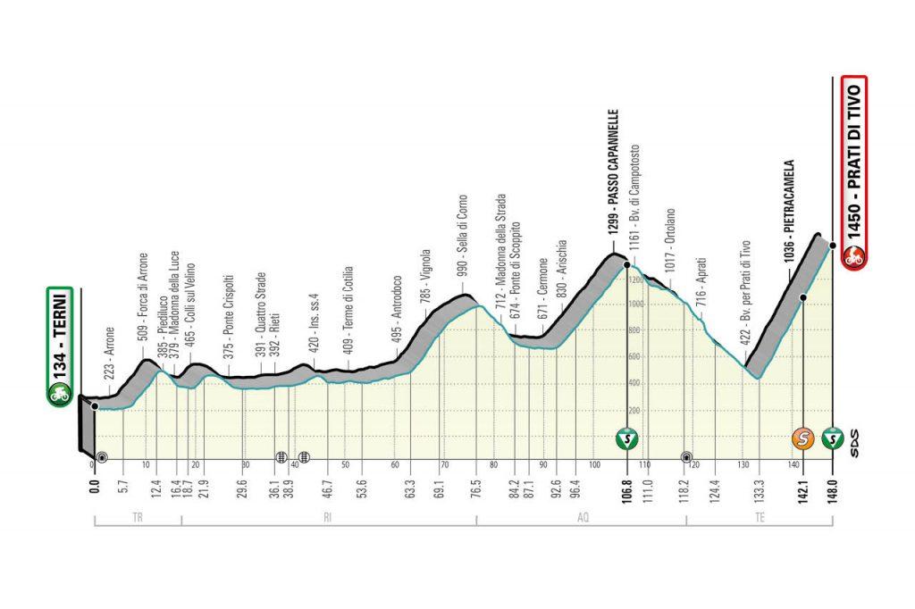 81EECE55 70F4 414D A102 01612C051B99 1024x682 - Tirreno Adriatico 2021. Historia, recorrido y favoritos.