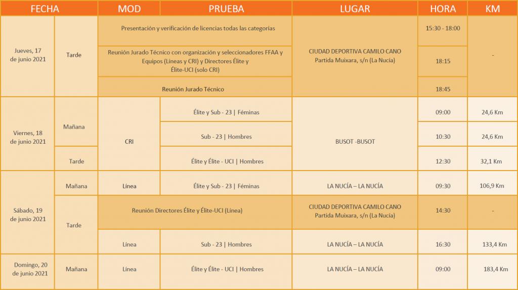 24BD00F8 B9A9 4C1B 81B2 DB5300BBCAB7 1024x573 - En liza, el Campeonato de España Élite y Sub 23