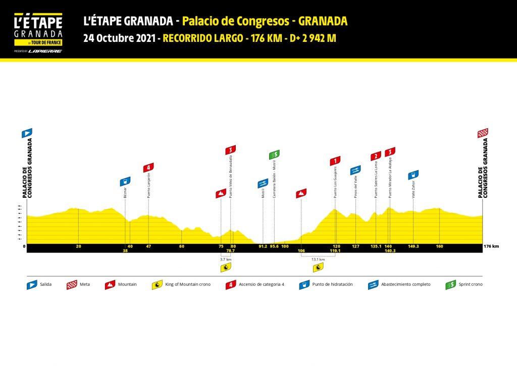 letape 1024x725 - L'Étape Granada: el Tour de Francia cicloturista llega a Granada