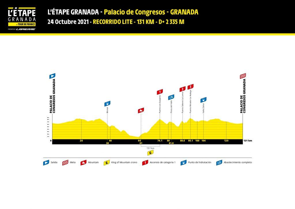 letape granada 1024x725 - L'Étape Granada: el Tour de Francia cicloturista llega a Granada